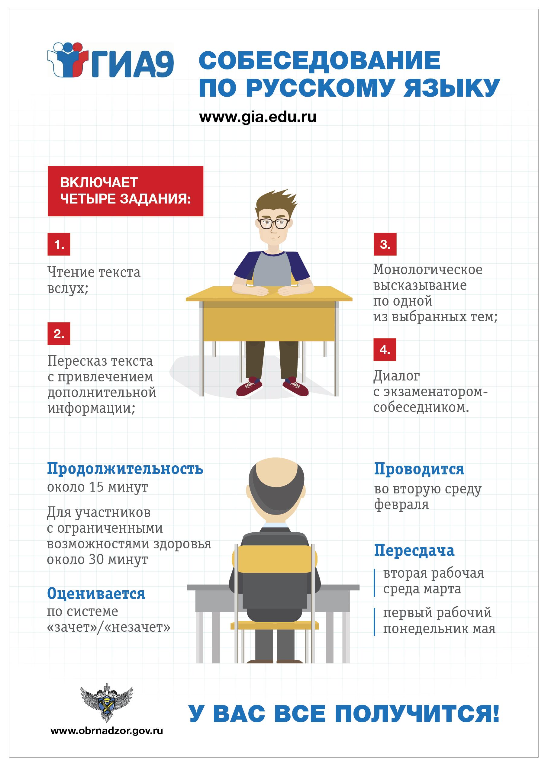 O sobesedovanii po russkomu yazyku